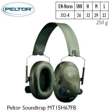 Peltor Sound-Trap kuulosuojain